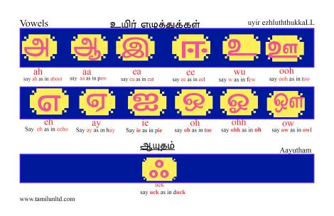 Tamil Vowels with their sound